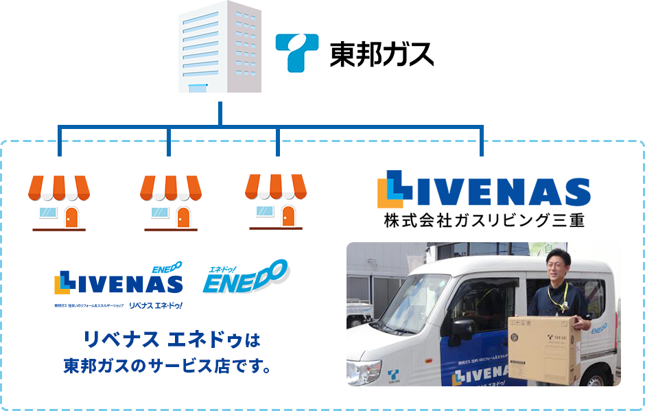 リベナス エネドゥは東邦ガスのサービス店です。